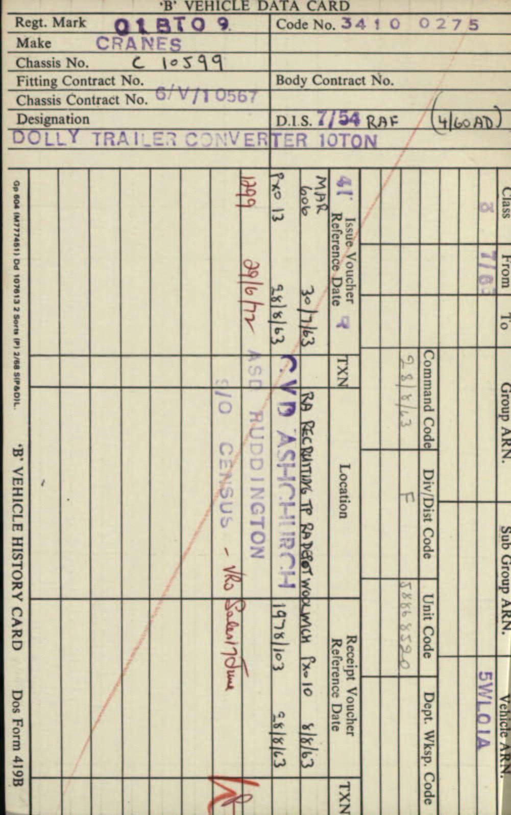 Vehicle records - RLC Digital Archive